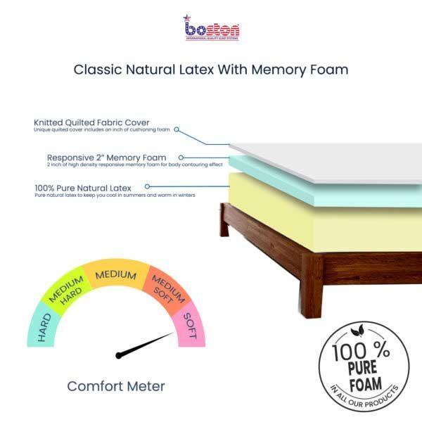 Classic-Natural-latex-with-Memory-Foam_cross-secti