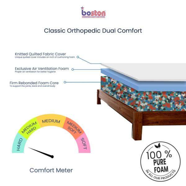 Classic-Orthopedic-Dual-Comfort-cross-section
