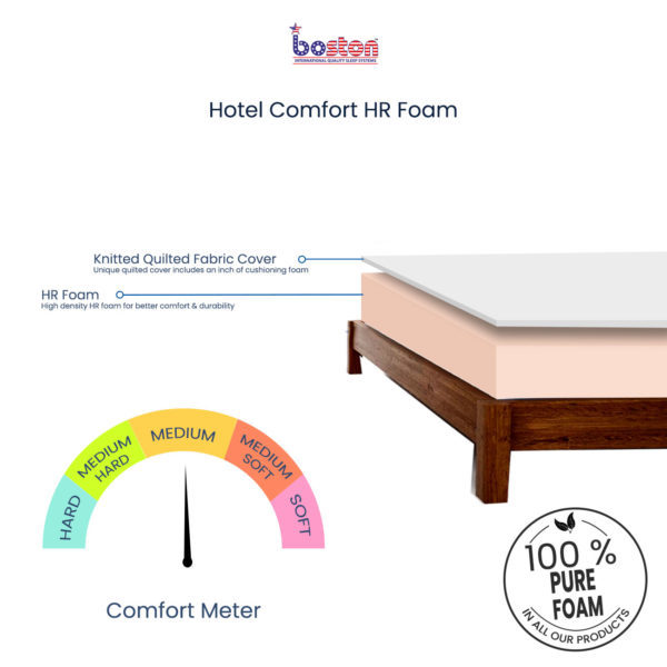 Hotel-Comfort-HR-Foam_cross-section