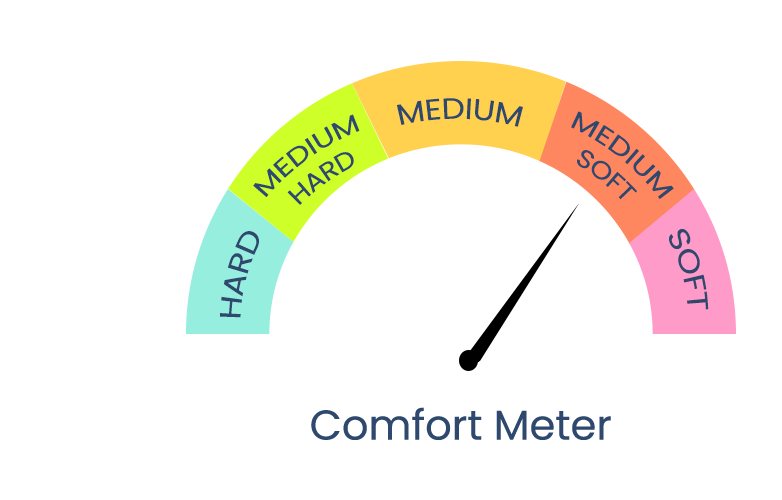Medium-soft_comfort-meter