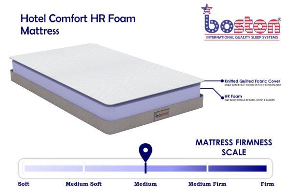 hotel-hr-mattress3