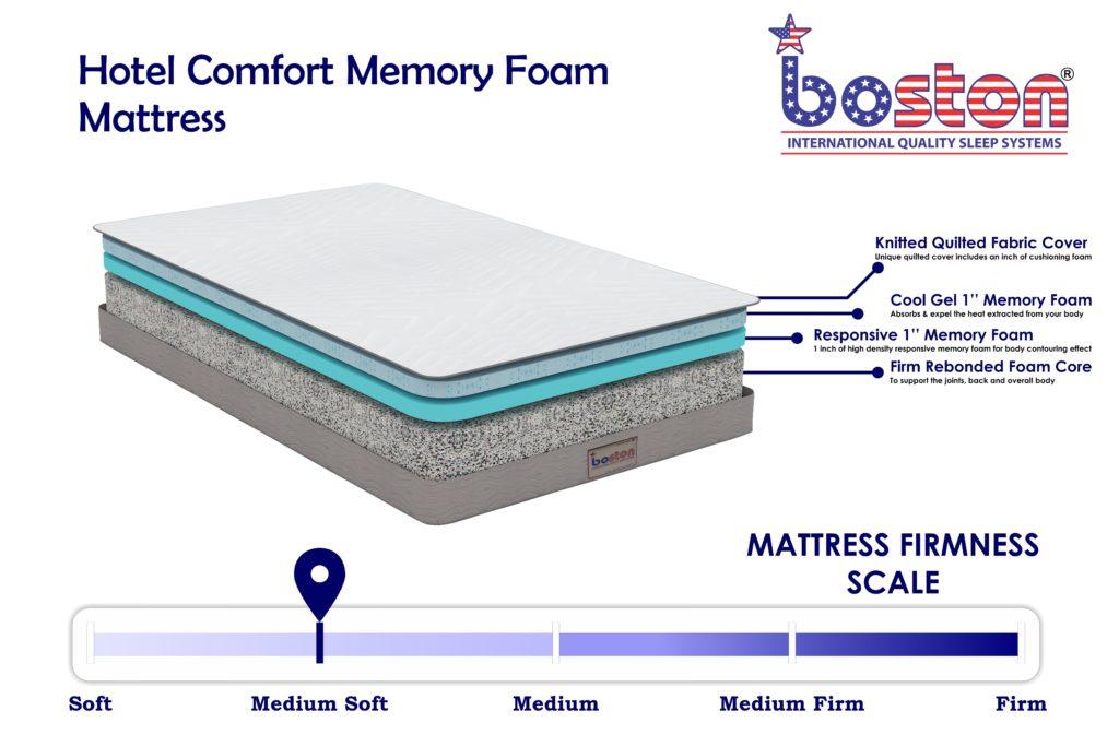hotel memory foam-2
